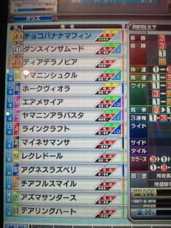 マフィン33戦目結果