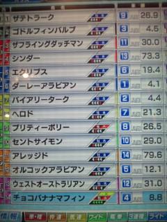 マフィン35戦目ラスト