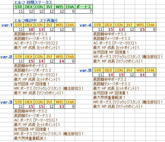 1/13リネステ再振り検討ファイル