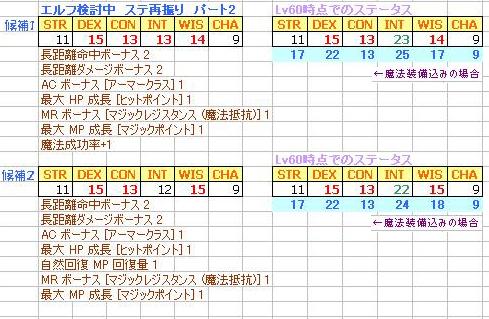 1/14再振りステ再検討!
