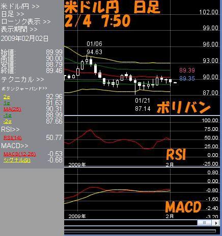 米ドル日足2.4