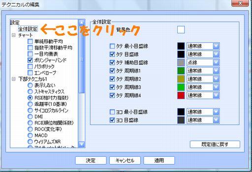 チャート設定-6