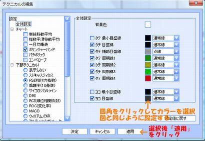 チャート設定-7-2