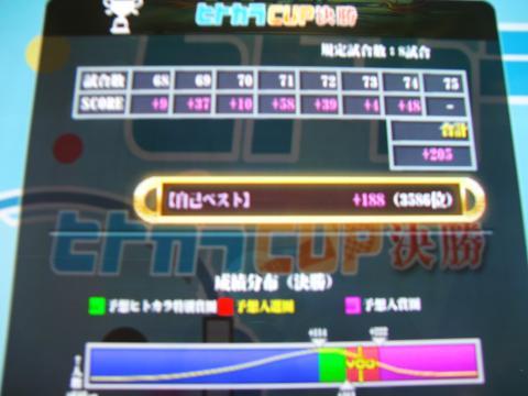 入賞チャンス戦_convert_20090629003151