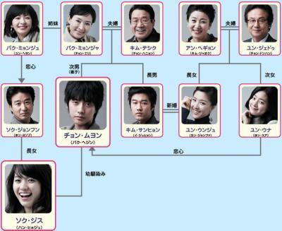 cast_chart_convert_20090616132032.jpg