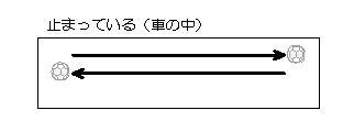 soutaoseiriron1.jpeg