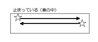 soutaoseiriron4.jpeg