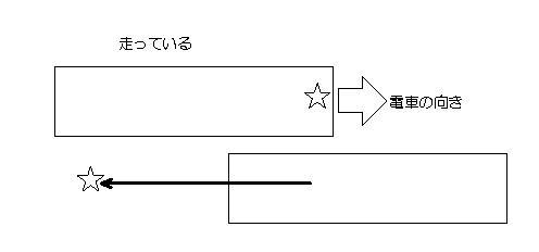 soutaoseiriron6.jpeg