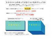 福島原発 3000トンの水