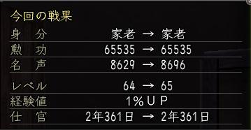 レベル65達成!