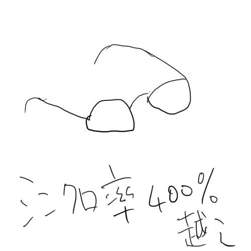 シンクロ率400%超え