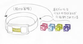 仮面ライダーイオタ変身ベルト初期状態