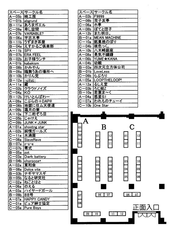AIサークル配置
