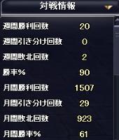 1500勝達成
