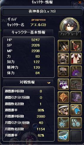 2000勝記念