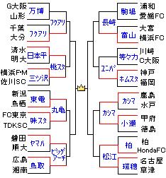 2007天皇杯4回戦1モバ