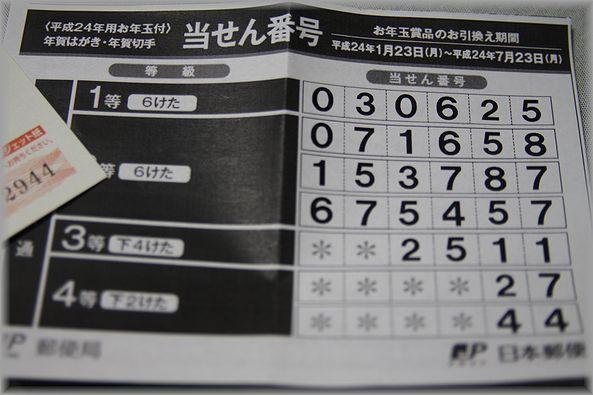 2012.1.27 当選番号