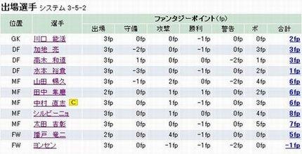 fansaka28.jpg
