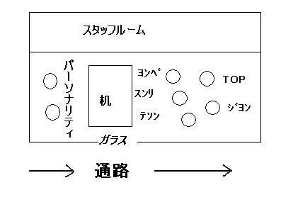 T FM 配置