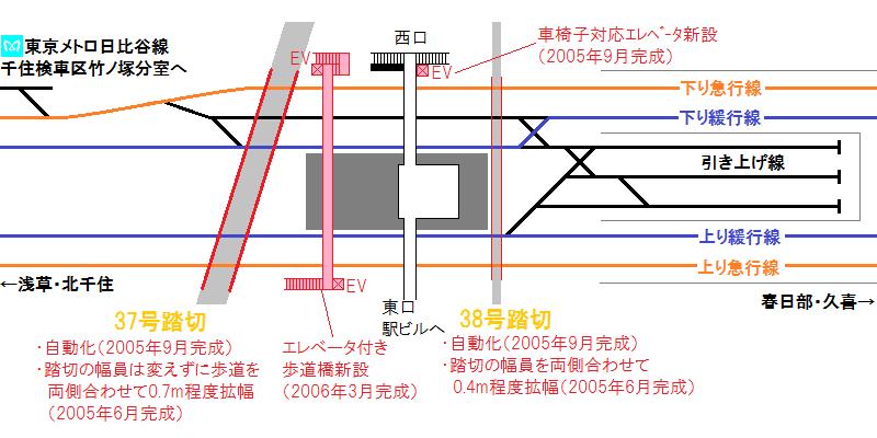 2005年の事故後に竹ノ塚駅で行われた対策