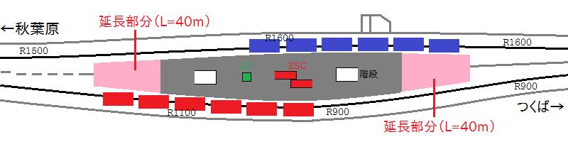 南流山駅ホーム延伸の概略図