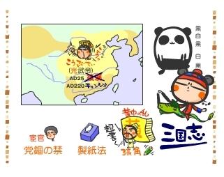 世界史アニメ