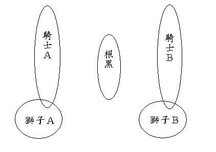 ネクロの間(簡略図)