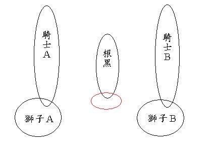ネクロの間(簡略図)メルプロ配置のダメな例