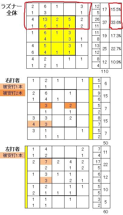 20110430DATA5.jpg