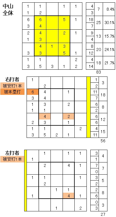 20110430DATA6.jpg