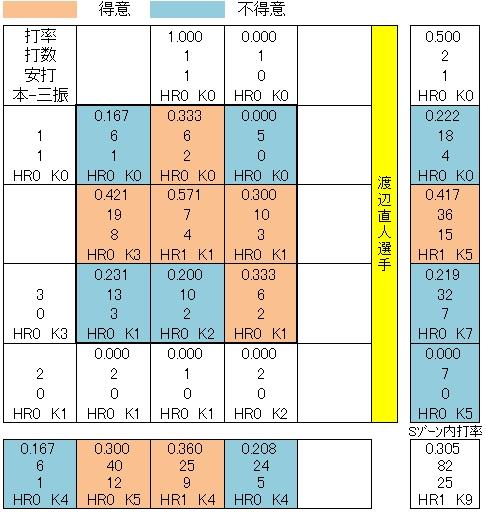 20110516DATA12.jpg
