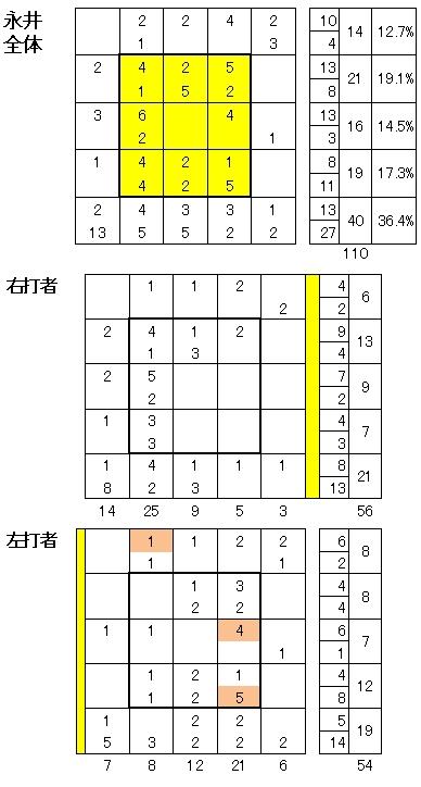 20110531DATA4.jpg