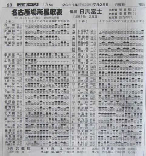 20110725・相撲1