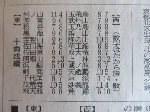 20110725・相撲2