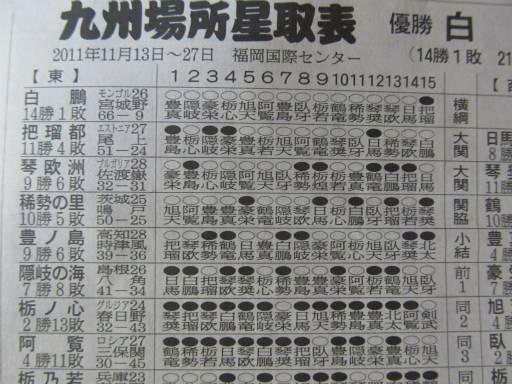 20111128・大相撲06