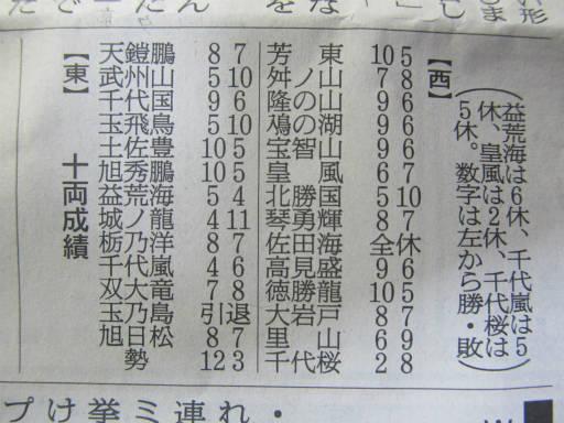 20111128・大相撲04
