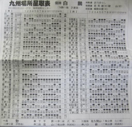 20111128・大相撲03