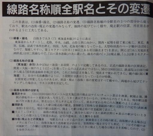 20110206・JR駅変遷 001