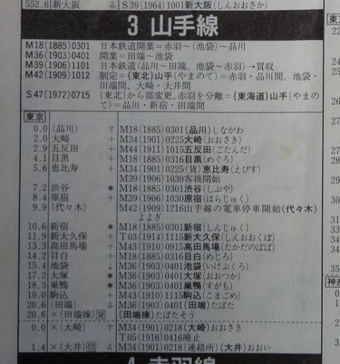 20110206・JR駅変遷 004-1