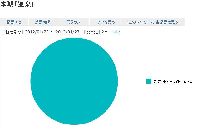 result_hot spring