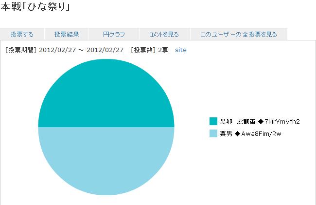 result_Hinamatsuri.png