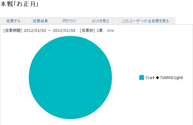 result_OshougatsuH24.png