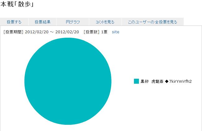 result_walk.png