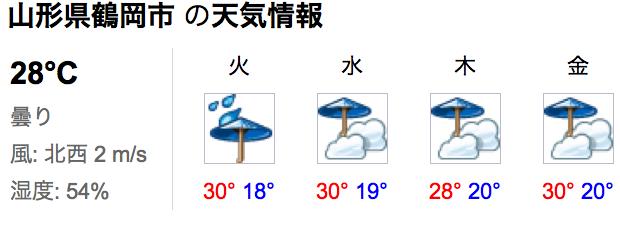 鶴岡市 天気