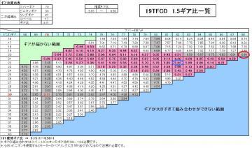 19tfcd.jpg