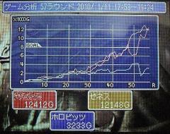 ホロビッツ、ゼネス戦0111