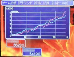0119対戦_牛