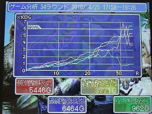 100425-02_うし対戦結果