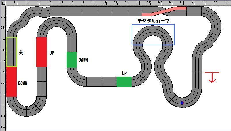 【アレンジ】GRENZE20-Xクラス