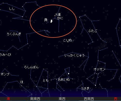 2010 4 22 上弦の月と火星の接近星図